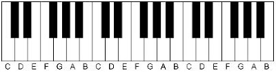 accordion music scale.