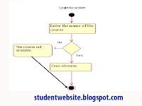 Diagram Online