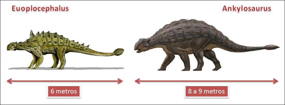 """Dinowamas: Comparación de """"tanques acorazados"""""""
