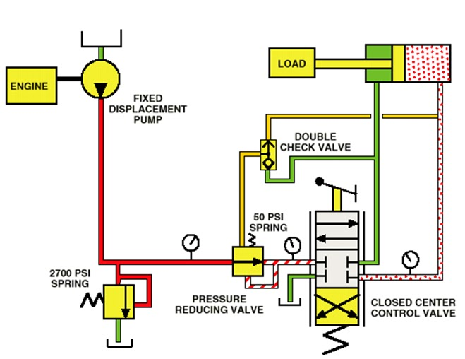Bobcat 742b Ignition Wiring Diagram Wiring Schematic Diagram