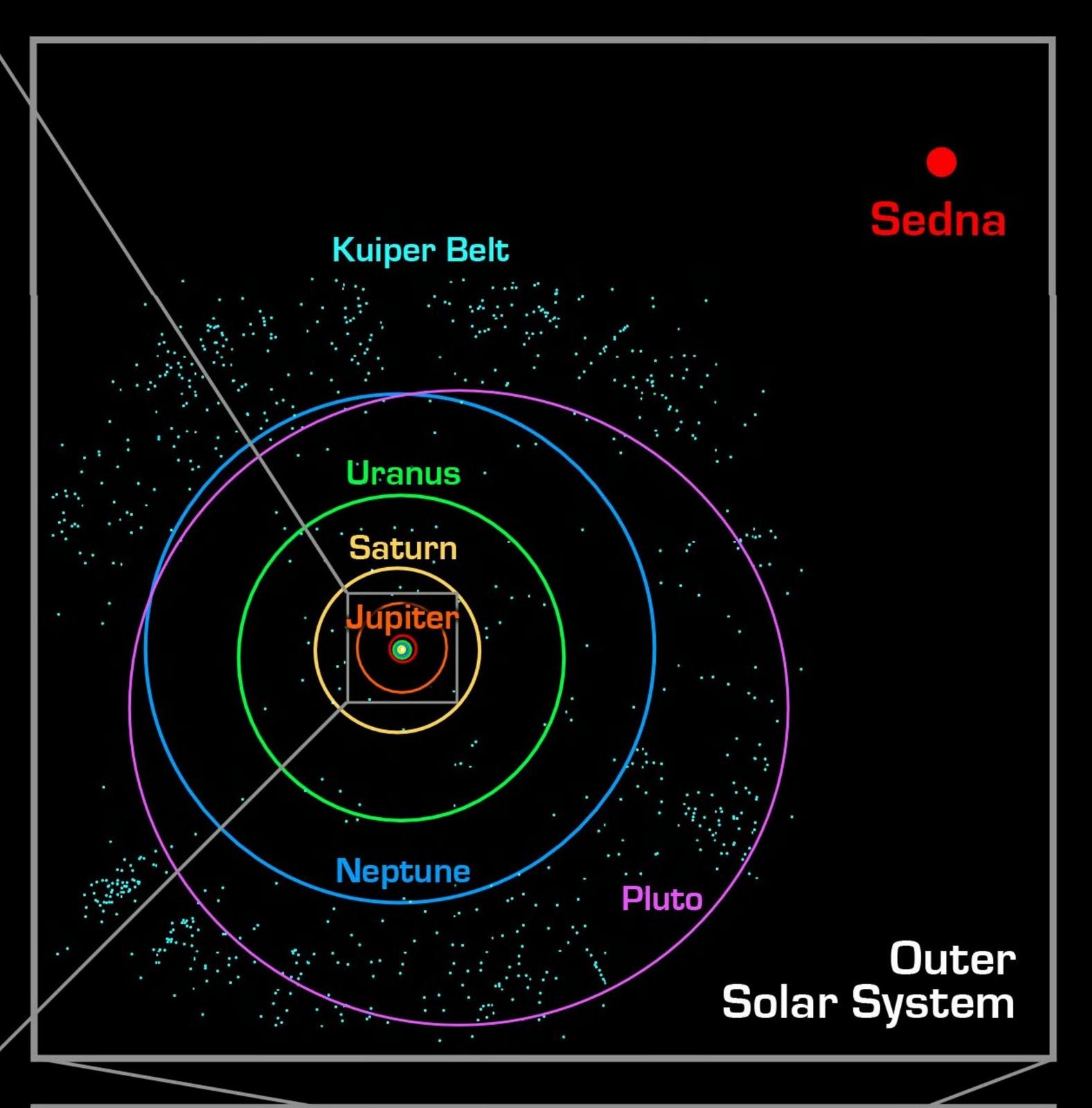 planets solar system diagram - photo #18