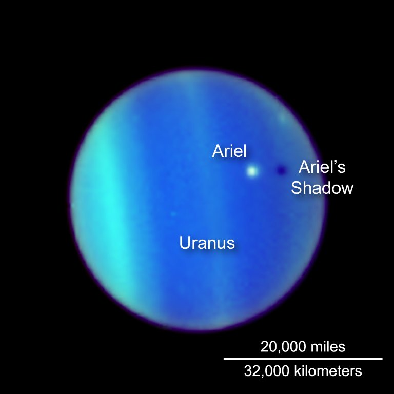 uranus-moons