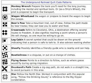 Railroad Code
