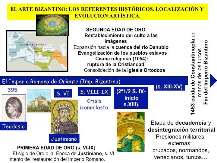 La Dispersión De Cercano Oriente Al Mundo Ii 1: Historia Del Arte: 7.1.- ARTE BIZANTINO (ARTE MEDIEVAL 1a