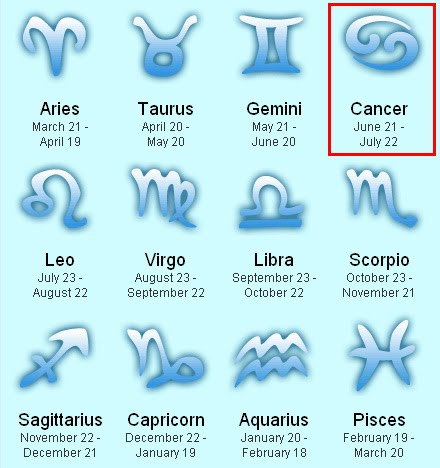 Cancer Cancer Astrology Compatibility – Adult Dating