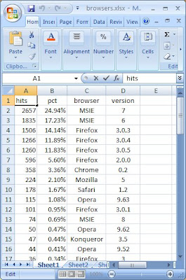 SQL Anywhere: SELECT FROM Excel Spreadsheets