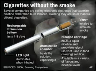 'e-cigarette' firm claims pharma industry behind proposed ban