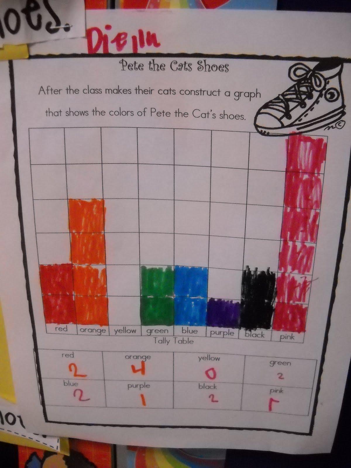 Kinder Garden: Mrs. Wood's Kindergarten Class: Pete The Cat