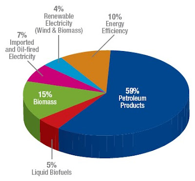 Discovery Natural Resources Salaries