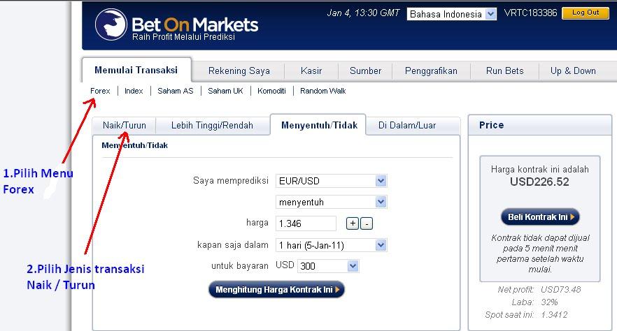 Stock options strategies india