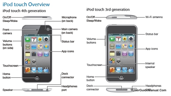 Ipod touch a1288 8gb manual.
