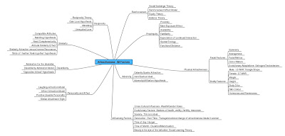 Beck S Social Psychology Page Concept Map A