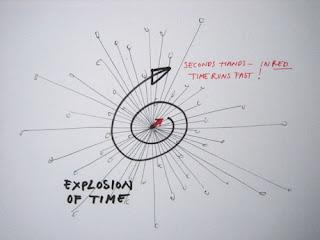Clockwise - Tik Tak Clock
