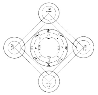 The Golden Dawn Blog: Review of The Grand Key of Solomon the