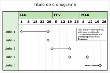 Cronograma No Tcc