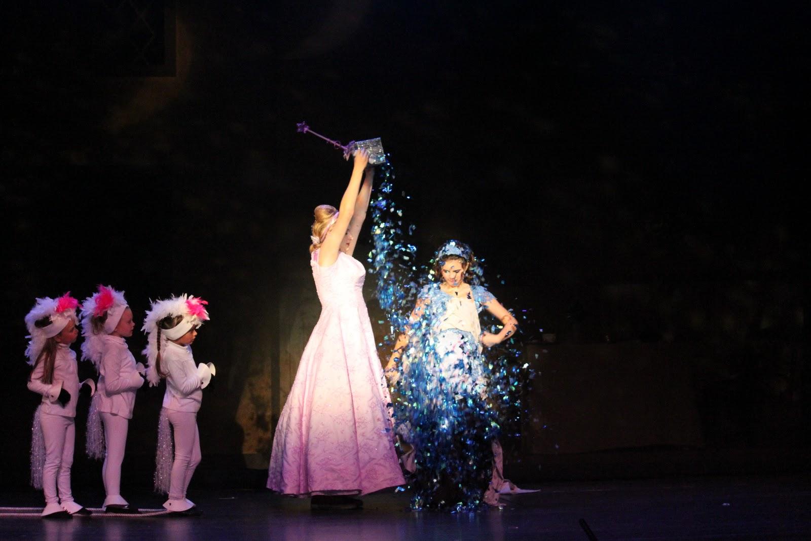 Cinderella Spiel