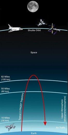 Orbiter ch Space News: 2010