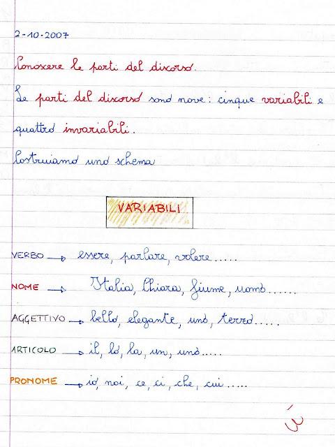 Le parti variabili ed invariabili del discorso schema ed for Analisi grammaticale di diversi