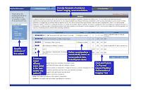 Nursing Informatics: Decades of Contribution to Health Informatics