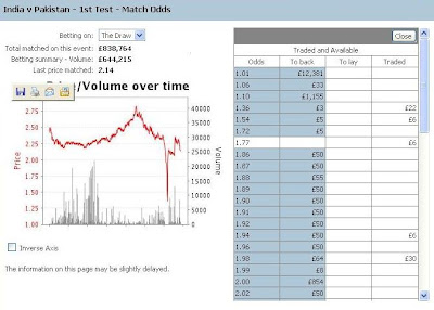 The Betfair Trader: Help yourself to free money