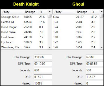Jame S Game Guides Death Knight Best Leveling Spec