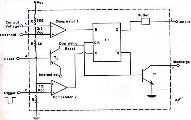 magicelectronics: block diagram of