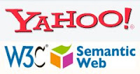 Yahoo W3C Semantic Web logo