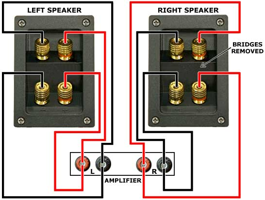 News: Improve your sound through biwiring