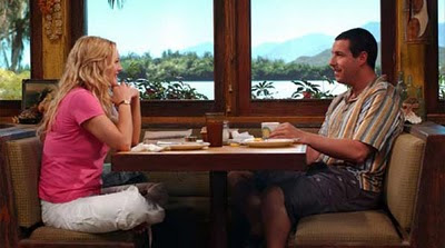 First Dating,50 first dates,first date ideas,first dates ideas,first 50 dates,first date questions