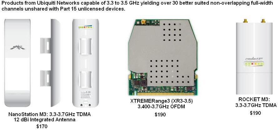 Advancing Ham Radio   different ideas: 3 5 GHz HSMM