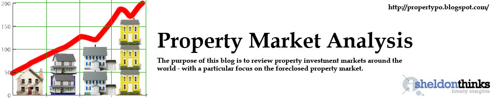 Property Market Analysis