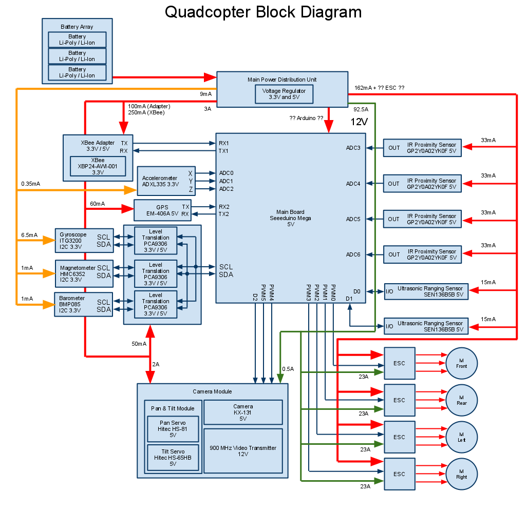 quadcopter schematic diagram asco 917 wiring drone camera get free image about