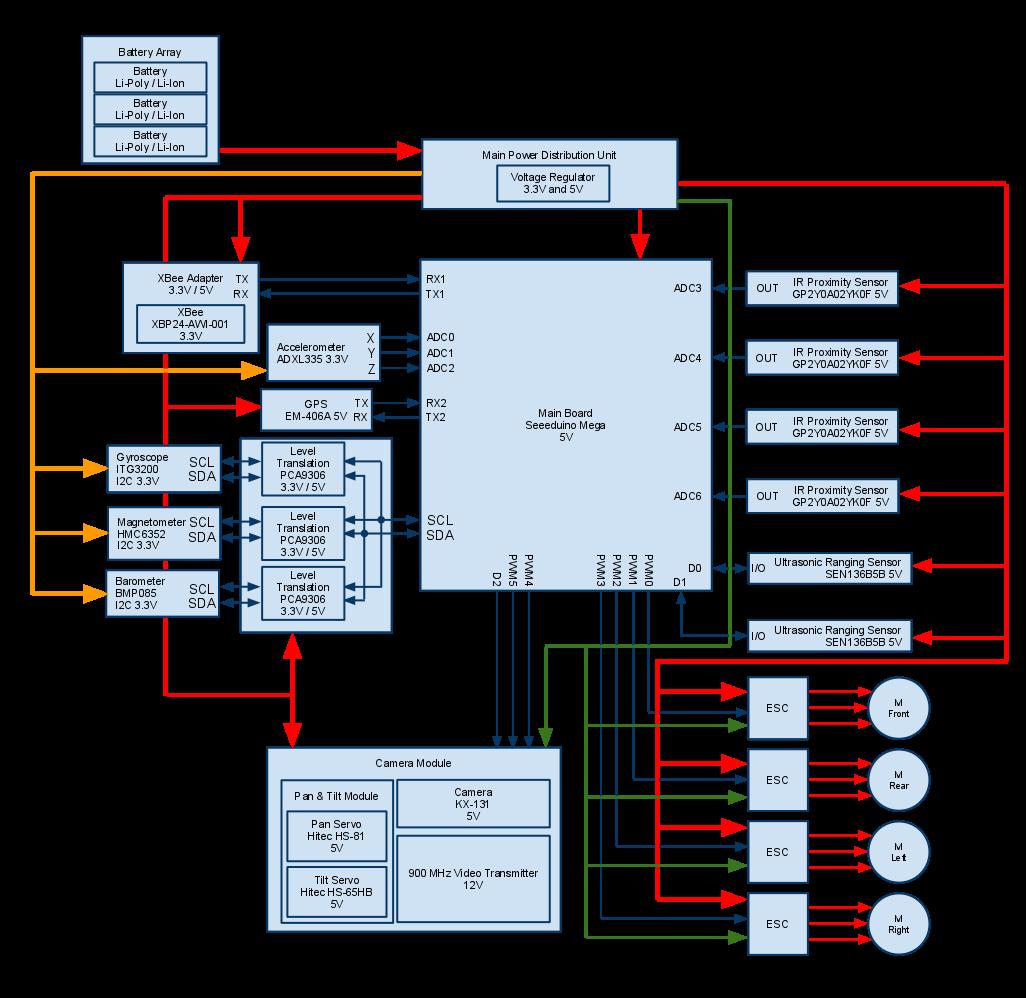 kk2 flight controller wiring diagram