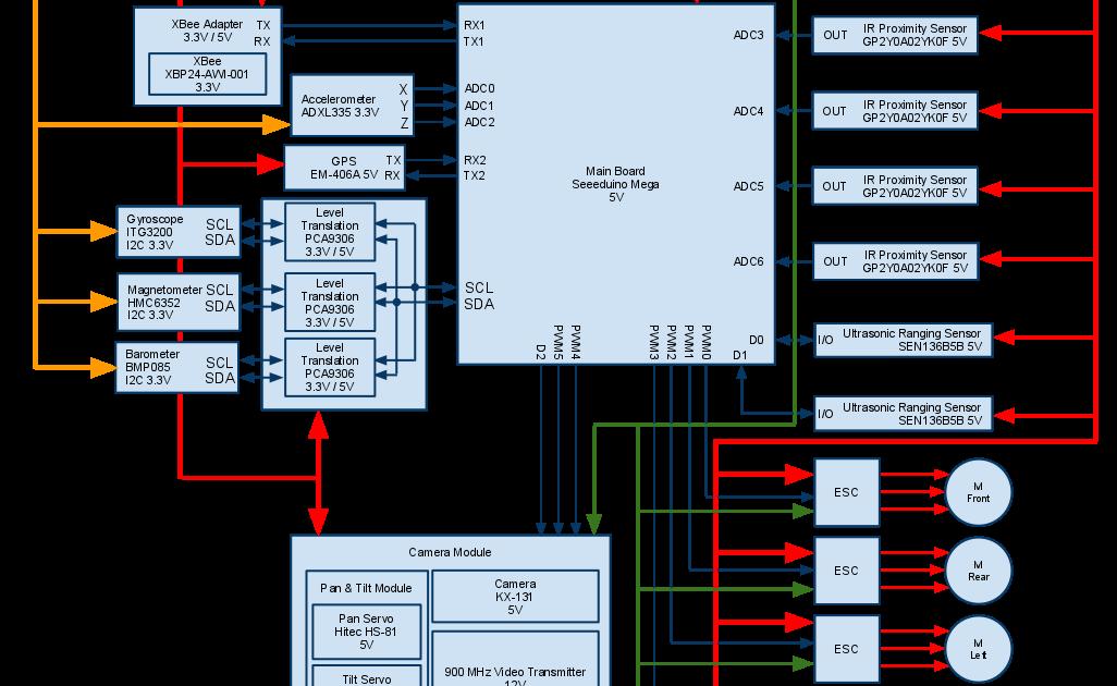 wiring cc3d to diagram pdb xp wiring diagramswiring cc3d to diagram pdb xp  diagram schematics cc3d