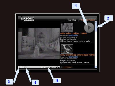 Mode d'emploi du Juke-Box