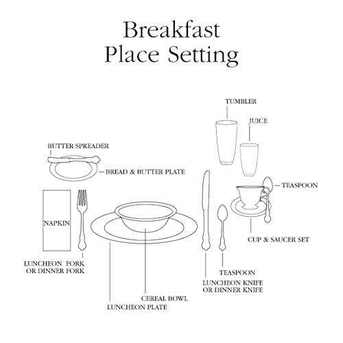 Get to know all about Food Beverages and the Hospitality  : BreakfastTableSetting from fnbclasses.blogspot.com size 500 x 500 jpeg 30kB