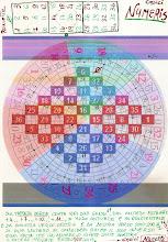 Roulette Numeris Titanus
