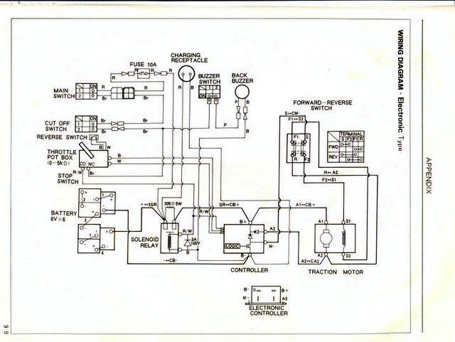 1996 gas club car wiring diagram 89 club car wiring