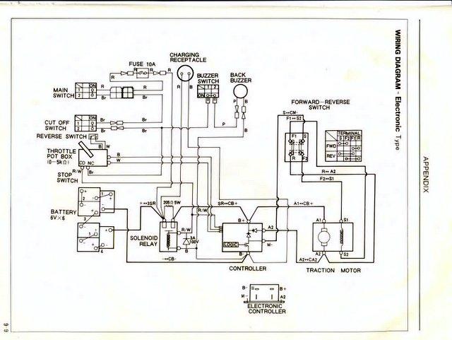 1998 yamaha golf cart wiring diagram wiring diagram for 1998 Club Car Solenoid Wiring Diagram yamaha gas golf cart wiring schematics facbooik com 1998 yamaha golf cart wiring diagram 2002 ez club car solenoid wiring diagram