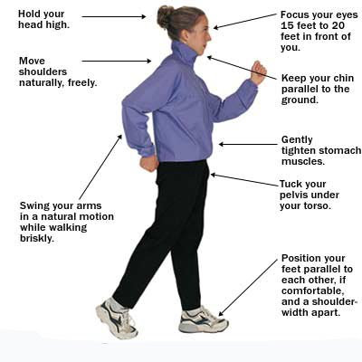 The Right way to Walk and Lose Weight