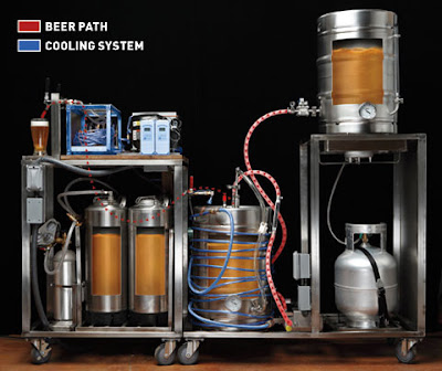 all in one brewing machine