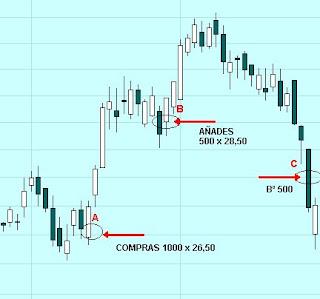 trading REPSOL