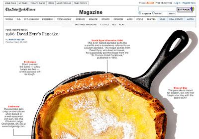 """makagigi i 55 piernikow"""": 1966: David Eyres Pancake"""