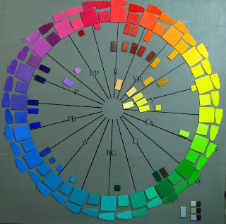 that said the following palette represents the full gamut of paint only around 17 pigments all and i mean all miracles styles of any outlook can be - Munsell Book Of Color Pdf