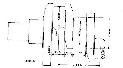 Engine Crankshaft Diagram Diions. Catalog. Auto Parts
