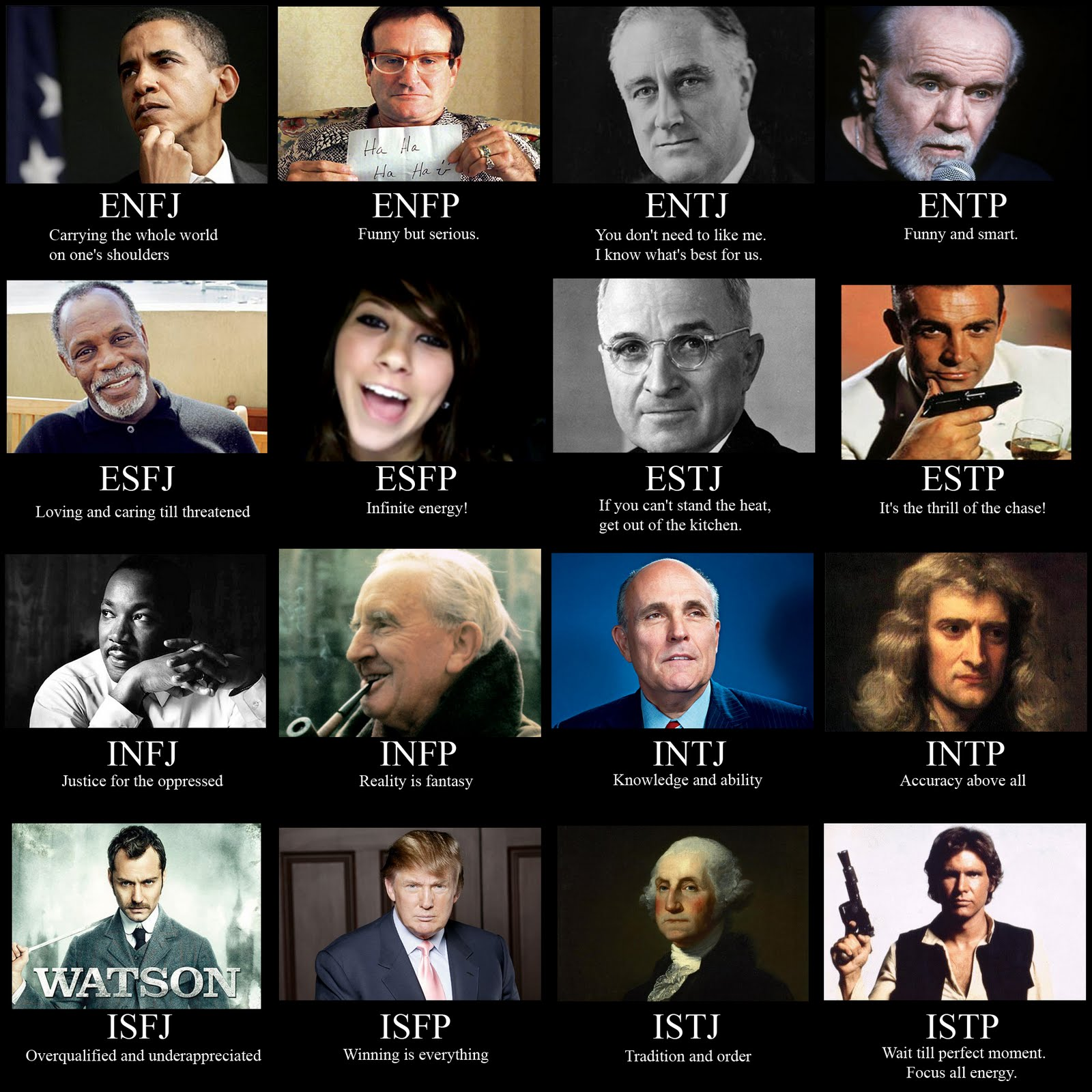 The Gallery For Gt Intj Personality Famous People