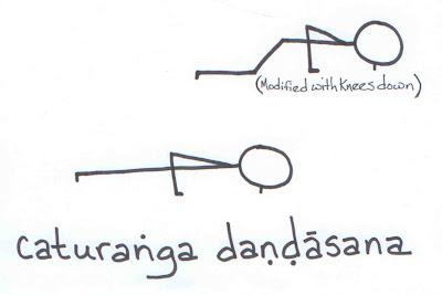 it's all practice caturaṅga daṇḍāsana  part one