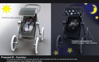 , Liviu Tudoran the New It Baby Stroller For 2010