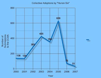 international adoption thesis statement