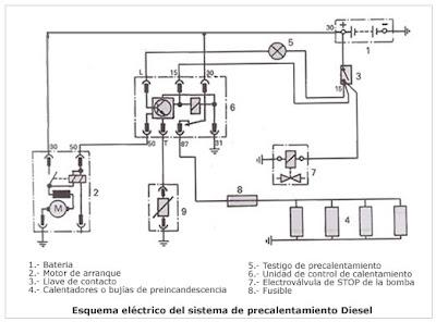 Circuito electrico de un hervidor de agua